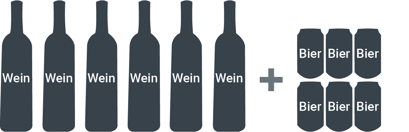 4,5 l Wein (6 Flaschen) + 2 l Bier (6 x 0,33 l)