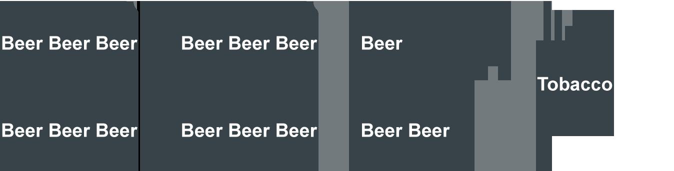 5 litrów piwa (15 x 0,33 l) + 200 papierosów lub 250 g innych rodzajów tytoniu i 200 kartek bibułki