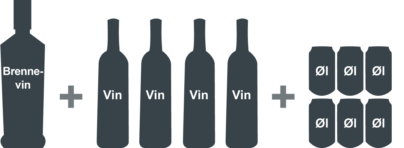 Tollgrense norge alkohol