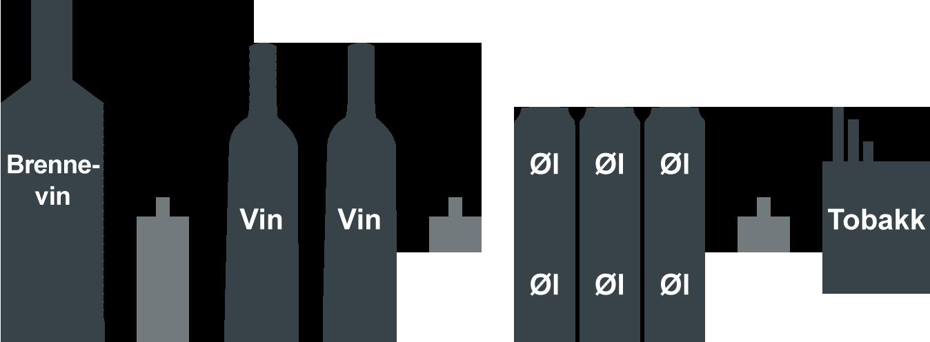 Illustrasjon av 1 flaske brennevin, to flasker vin, seks små bokser øl og sigaretter