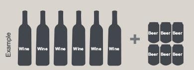 4,5 litra wina (6 butelek) + 2 litry piwa (6 x 0,33 l)